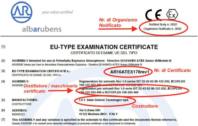 Certificato di Esame UE del Tipo